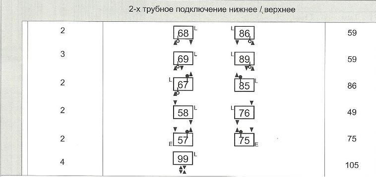 """"""",""""www.teplo4you.ru"""